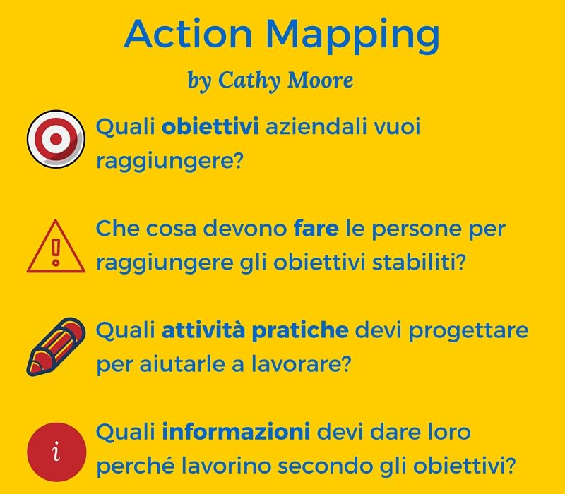 Action mapping in quattro mosse
