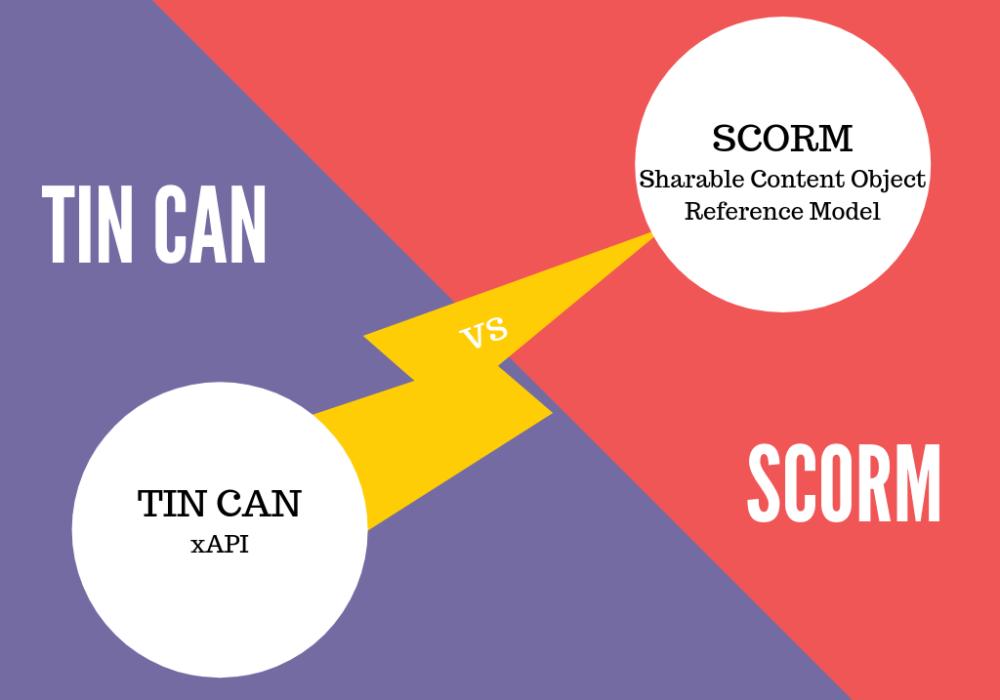 il protocollo SCORM vs xAPI